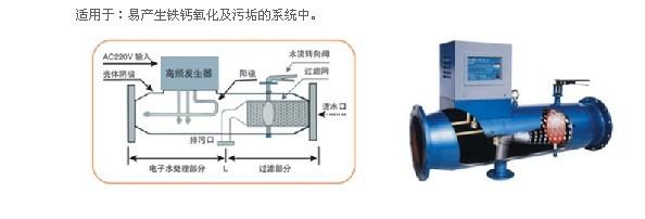 采用感应电磁场对流过的水进行极化处理,效果好